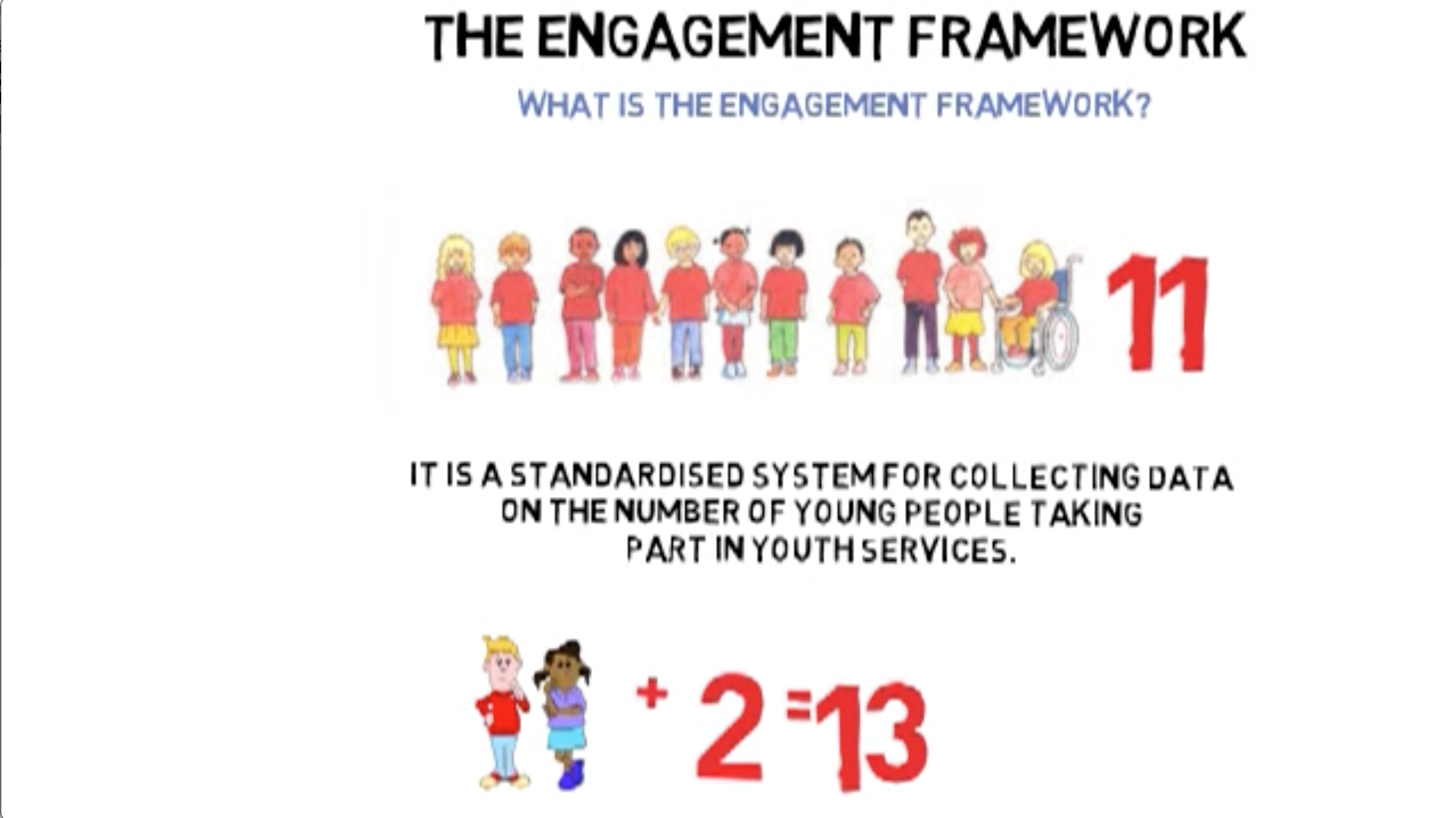 Engagement framework website thumbnail